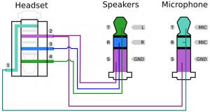 Câblage adaptateur écouteurs iPhone PC